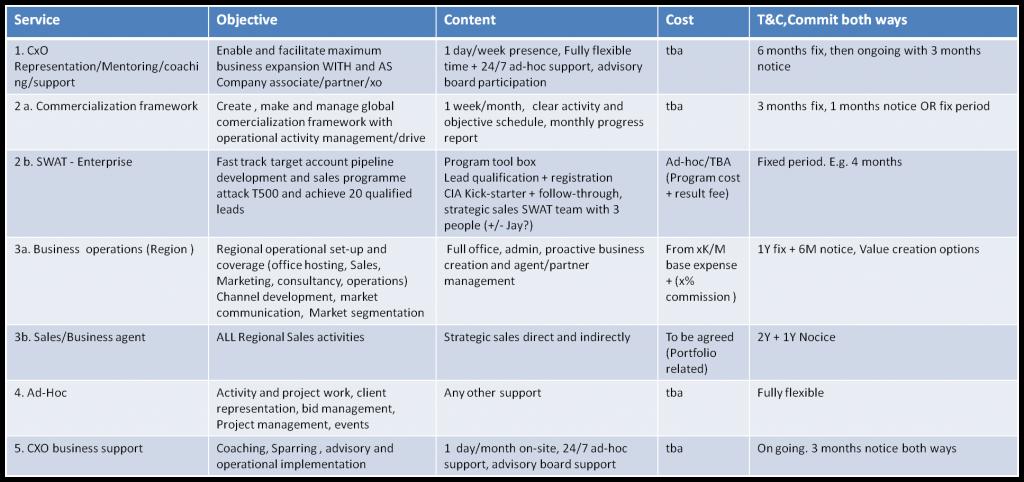 BSP-examples